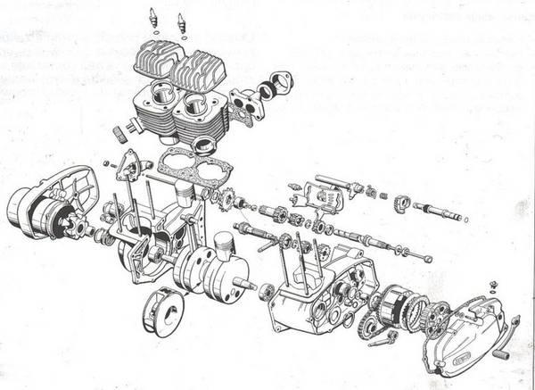 пристрій двигуна мотоцикла іж юпітер