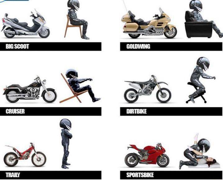 класифікація мотоциклів